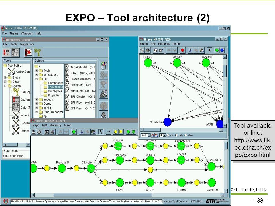 - 38 - technische universität dortmund fakultät für informatik p. marwedel, informatik 12, 2008 EXPO – Tool architecture (2) Tool available online: ht