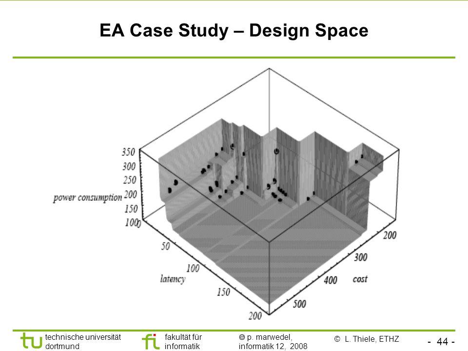 - 44 - technische universität dortmund fakultät für informatik p. marwedel, informatik 12, 2008 EA Case Study – Design Space © L. Thiele, ETHZ