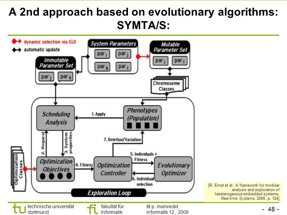 - 48 - technische universität dortmund fakultät für informatik p. marwedel, informatik 12, 2008 A 2nd approach based on evolutionary algorithms: SYMTA