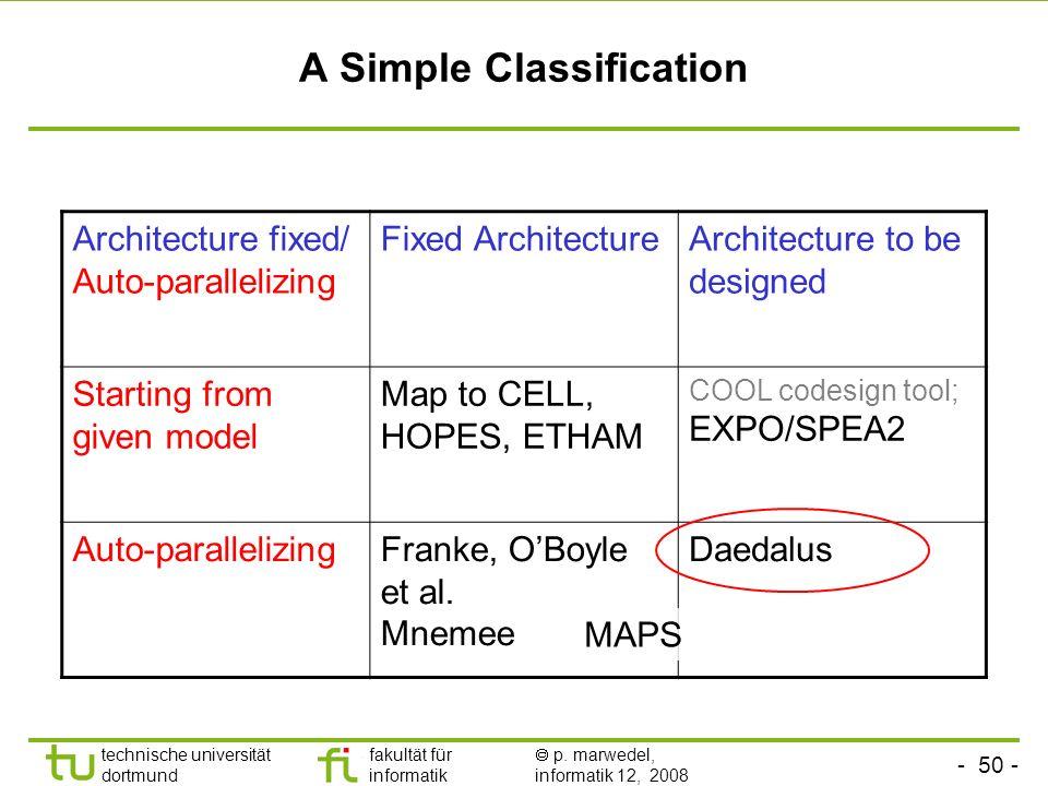 - 50 - technische universität dortmund fakultät für informatik p. marwedel, informatik 12, 2008 A Simple Classification Architecture fixed/ Auto-paral