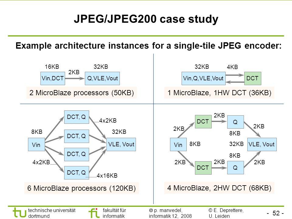 - 52 - technische universität dortmund fakultät für informatik p. marwedel, informatik 12, 2008 Example architecture instances for a single-tile JPEG
