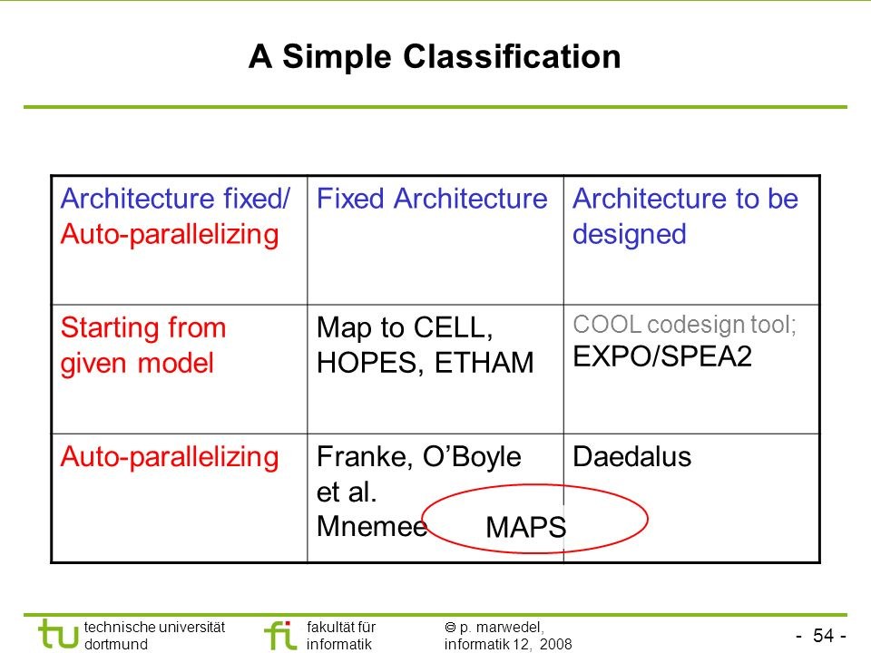 - 54 - technische universität dortmund fakultät für informatik p. marwedel, informatik 12, 2008 A Simple Classification Architecture fixed/ Auto-paral