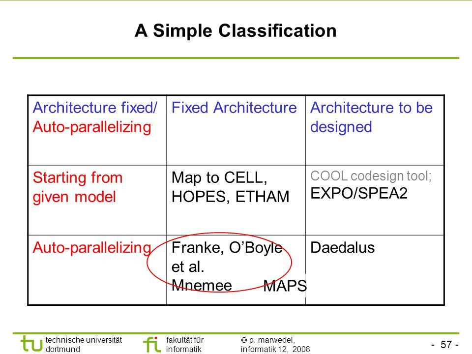 - 57 - technische universität dortmund fakultät für informatik p. marwedel, informatik 12, 2008 A Simple Classification Architecture fixed/ Auto-paral