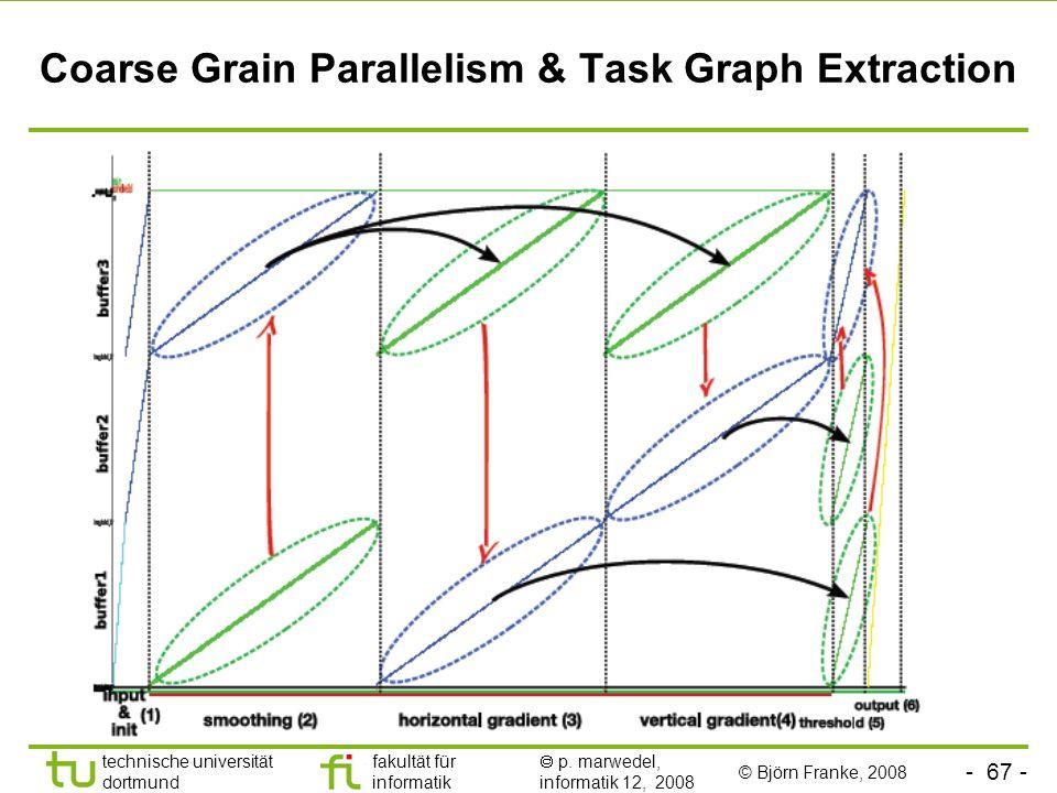 - 67 - technische universität dortmund fakultät für informatik p. marwedel, informatik 12, 2008 Coarse Grain Parallelism & Task Graph Extraction © Bjö