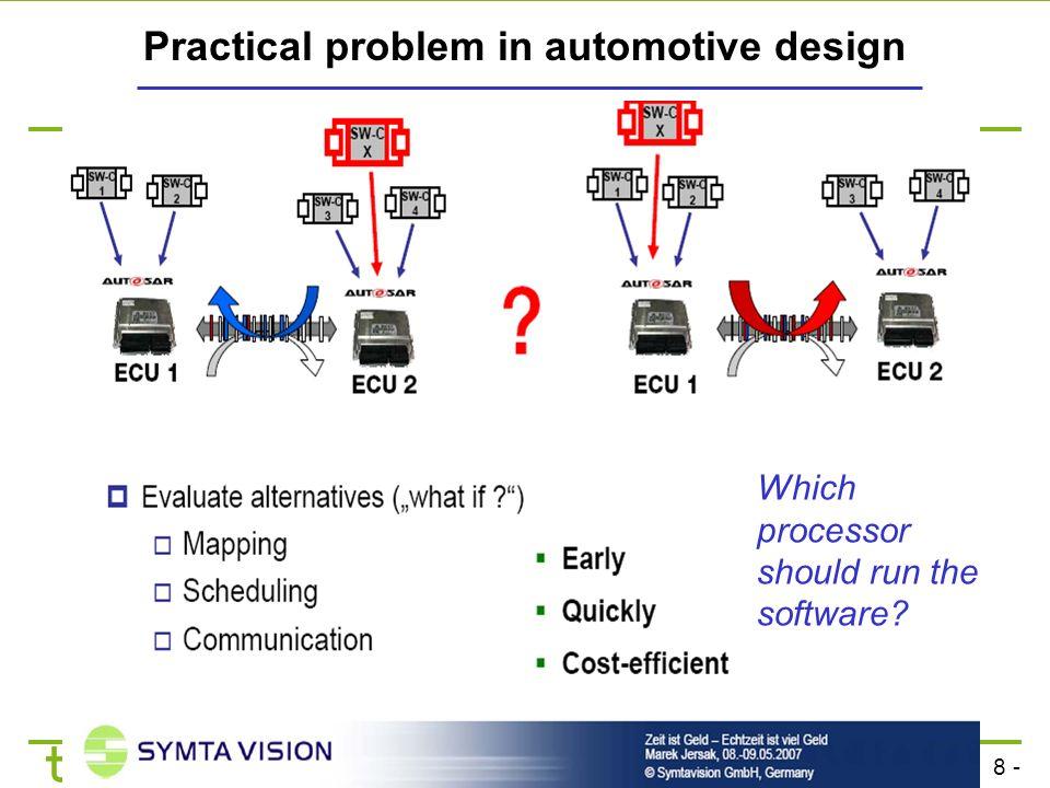 - 8 - technische universität dortmund fakultät für informatik p. marwedel, informatik 12, 2008 Practical problem in automotive design Which processor