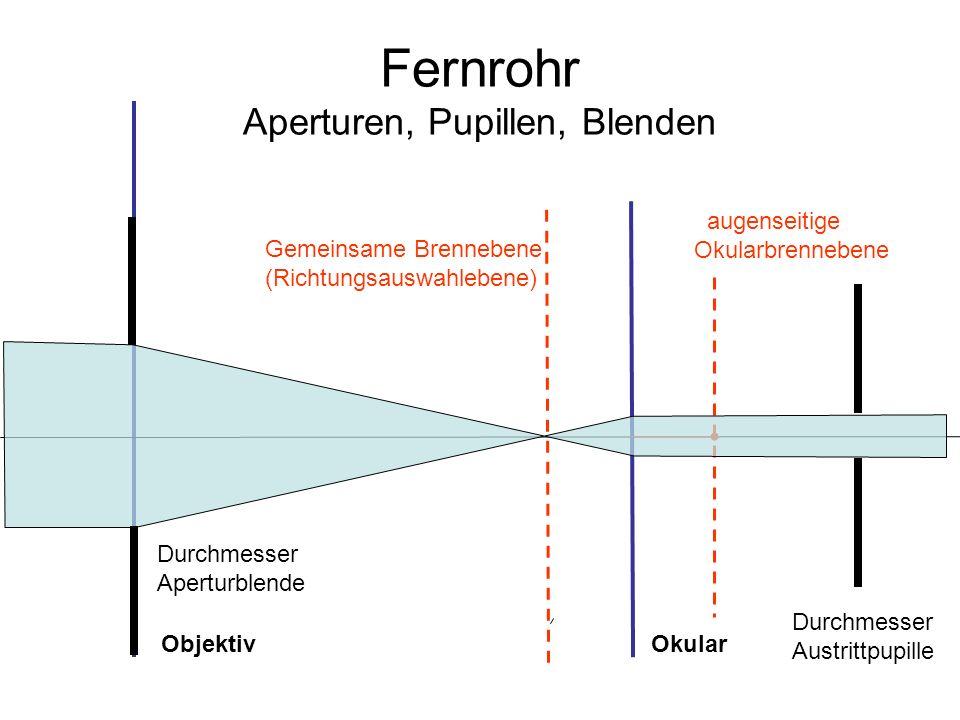 Fernrohr Aperturen, Pupillen, Blenden Durchmesser Aperturblende Durchmesser Austrittpupille Gemeinsame Brennebene (Richtungsauswahlebene) ObjektivOkul