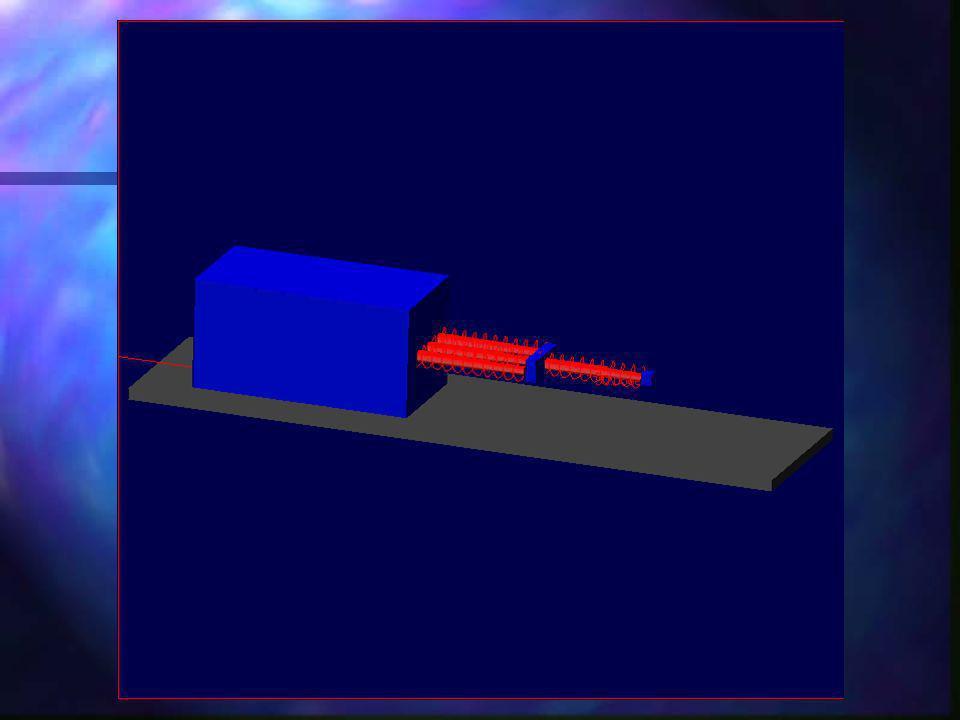 Der Reibbeiwert ist geschwindigkeitsabhängig Bewegung Stillstandszeit Geschwindigkeit Ruhe Reibbeiwert Delta μ Delta μ (dyn.)