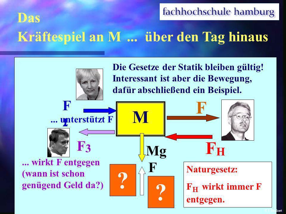 Technische Bedeutung der Symbole F-Kraft (Ursache der Bewegung) M-Masse mit den beiden Eigenschaften a)
