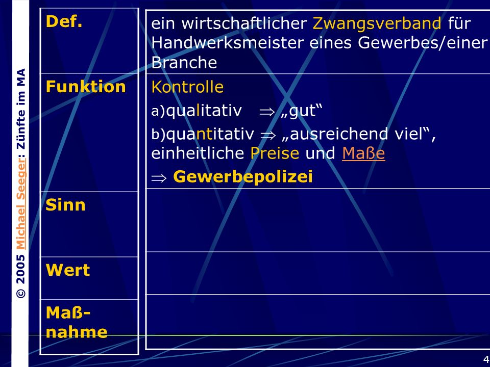 © 2005 Michael Seeger: Zünfte im MAMichael Seeger 4 Def.