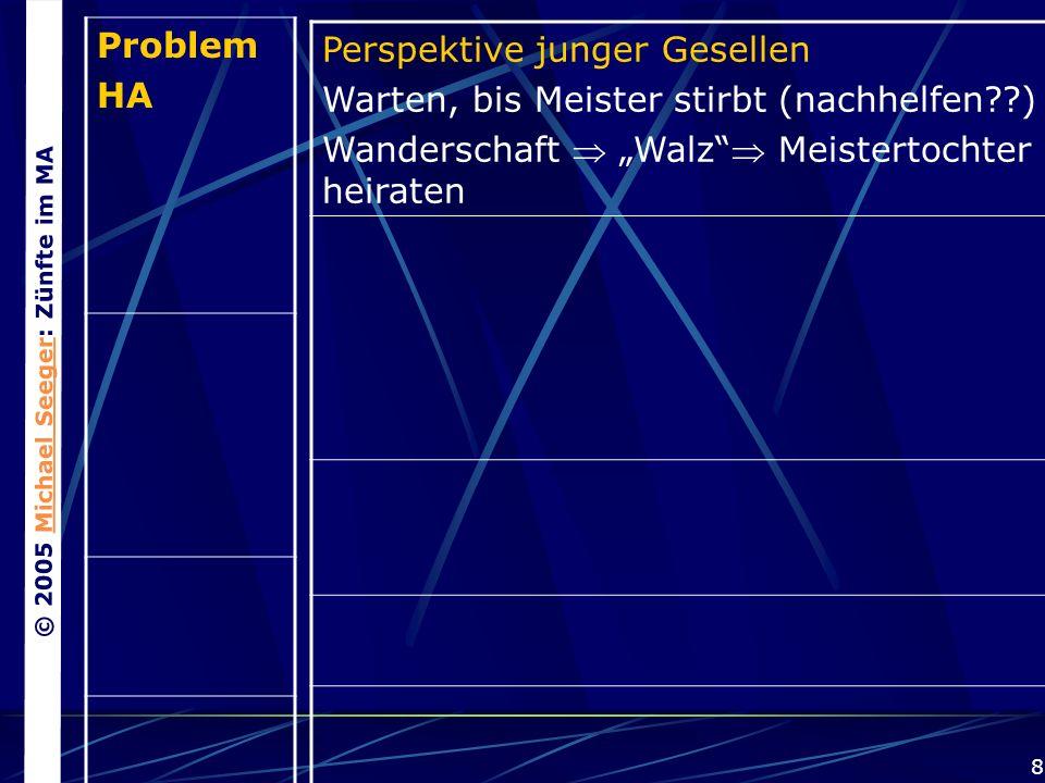 © 2005 Michael Seeger: Zünfte im MAMichael Seeger 8 Problem HA Perspektive junger Gesellen Warten, bis Meister stirbt (nachhelfen ) Wanderschaft Walz Meistertochter heiraten