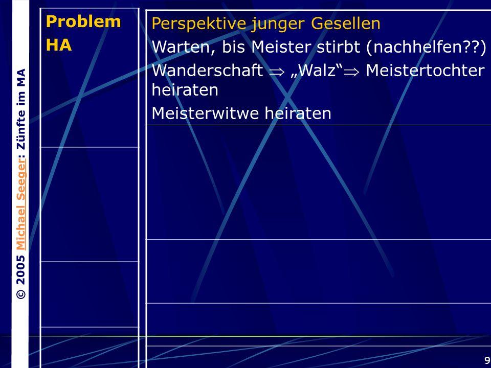 © 2005 Michael Seeger: Zünfte im MAMichael Seeger 9 Problem HA Perspektive junger Gesellen Warten, bis Meister stirbt (nachhelfen ) Wanderschaft Walz Meistertochter heiraten Meisterwitwe heiraten