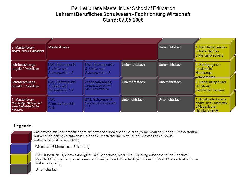 1. Masterforum Nachhaltige Bildung und wirtschaftsdidaktische Konzepte Lehrforschungs- projekt / Praktikum VWL Wirtschaftspolitik Wein BWL-Schwerpunkt