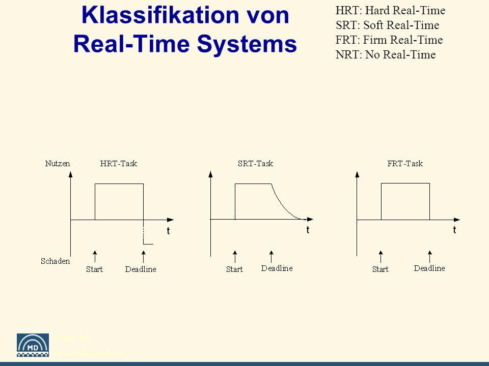Institut MD Universität Rostock Klassifikation von Real-Time Systems HRT: Hard Real-Time SRT: Soft Real-Time FRT: Firm Real-Time NRT: No Real-Time