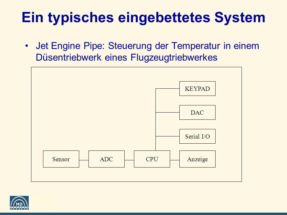 Institut MD Universität Rostock Ein typisches eingebettetes System SensorADCCPUAnzeige Serial I/O DAC KEYPAD Jet Engine Pipe: Steuerung der Temperatur