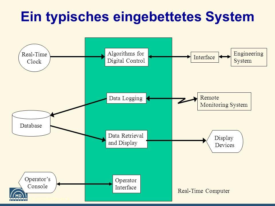 Institut MD Universität Rostock Ein typisches eingebettetes System Algorithms for Digital Control Data Logging Data Retrieval and Display Operator Int