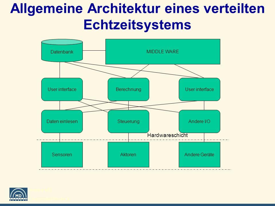 Institut MD Universität Rostock Allgemeine Architektur eines verteilten Echtzeitsystems Sensoren User interface Datenbank Daten einlesen Aktoren Berec