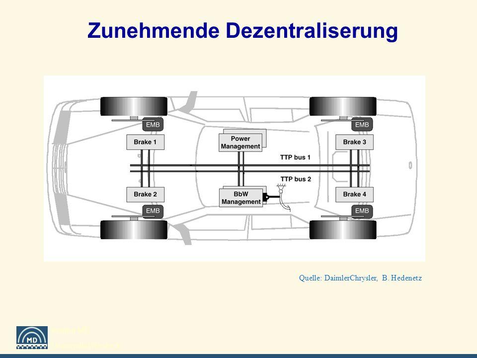Institut MD Universität Rostock Zunehmende Dezentraliserung Quelle: DaimlerChrysler, B. Hedenetz