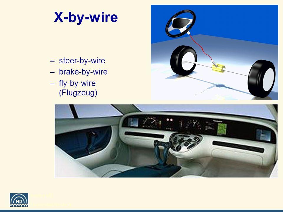 Institut MD Universität Rostock X-by-wire –steer-by-wire –brake-by-wire –fly-by-wire (Flugzeug)