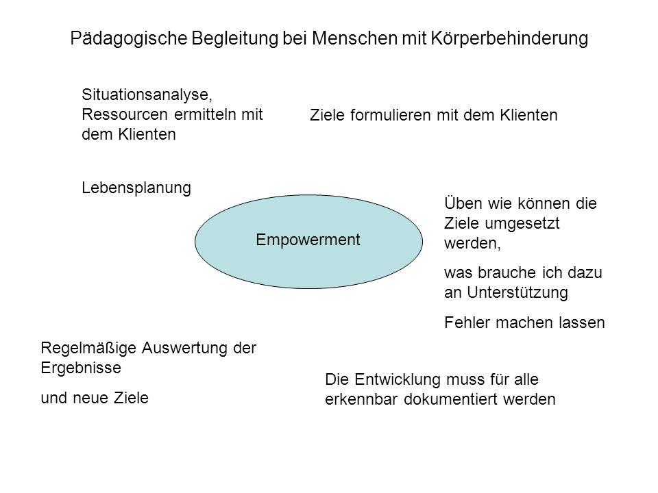 Pädagogische Begleitung bei Menschen mit Körperbehinderung Empowerment Ziele formulieren mit dem Klienten Üben wie können die Ziele umgesetzt werden,