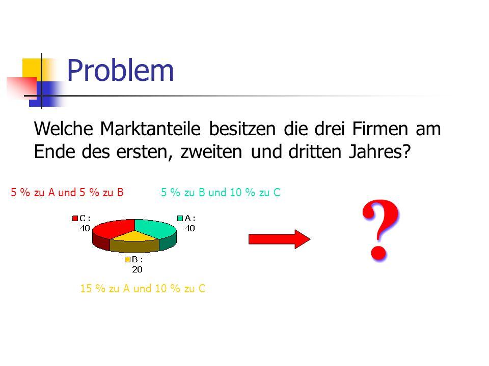 Lösung Übergangsmatrix: