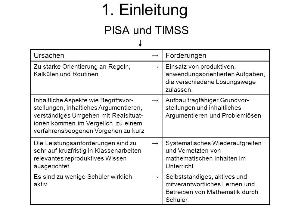 1. Einleitung PISA und TIMSS Ursachen Forderungen Zu starke Orientierung an Regeln, Kalkülen und Routinen Einsatz von produktiven, anwendungsorientier