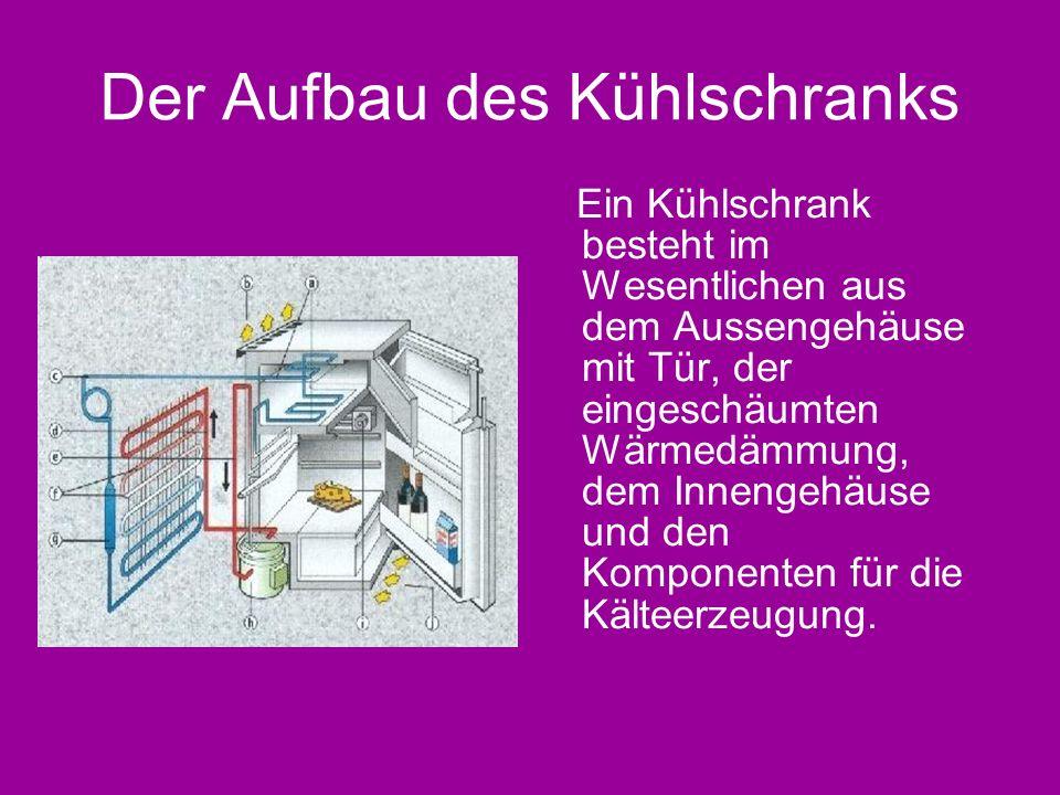Der Aufbau des Kühlschranks Ein Kühlschrank besteht im Wesentlichen aus dem Aussengehäuse mit Tür, der eingeschäumten Wärmedämmung, dem Innengehäuse u