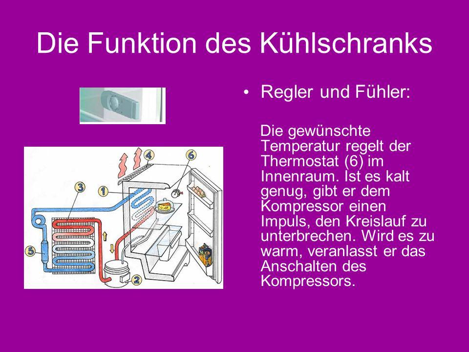 Die Funktion des Kühlschranks Regler und Fühler: Die gewünschte Temperatur regelt der Thermostat (6) im Innenraum. Ist es kalt genug, gibt er dem Komp