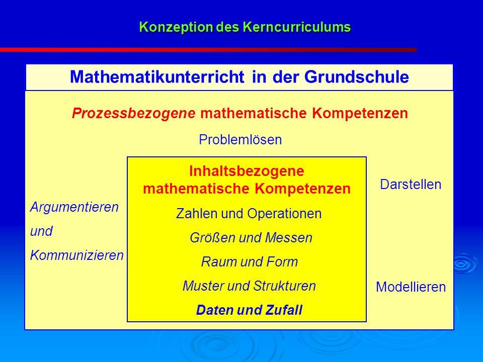 Mathematikunterricht in der Grundschule Prozessbezogene mathematische Kompetenzen Darstellen Problemlösen Modellieren Argumentieren und Kommunizieren