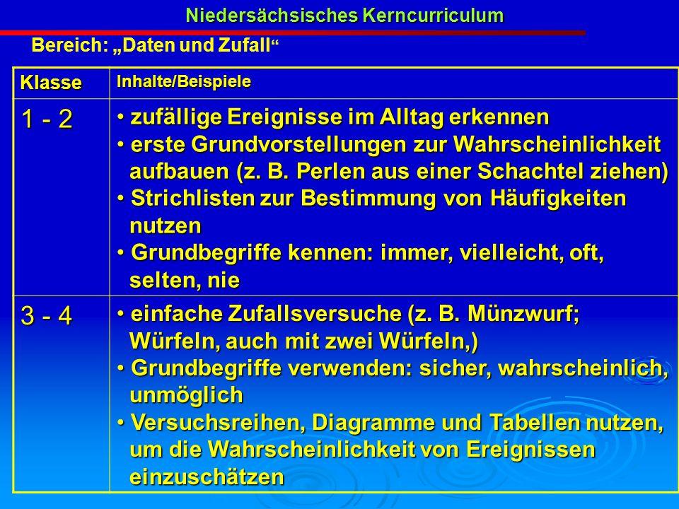 Bereich: Daten und Zufall Niedersächsisches Kerncurriculum KlasseInhalte/Beispiele 1 - 2 zufällige Ereignisse im Alltag erkennen zufällige Ereignisse