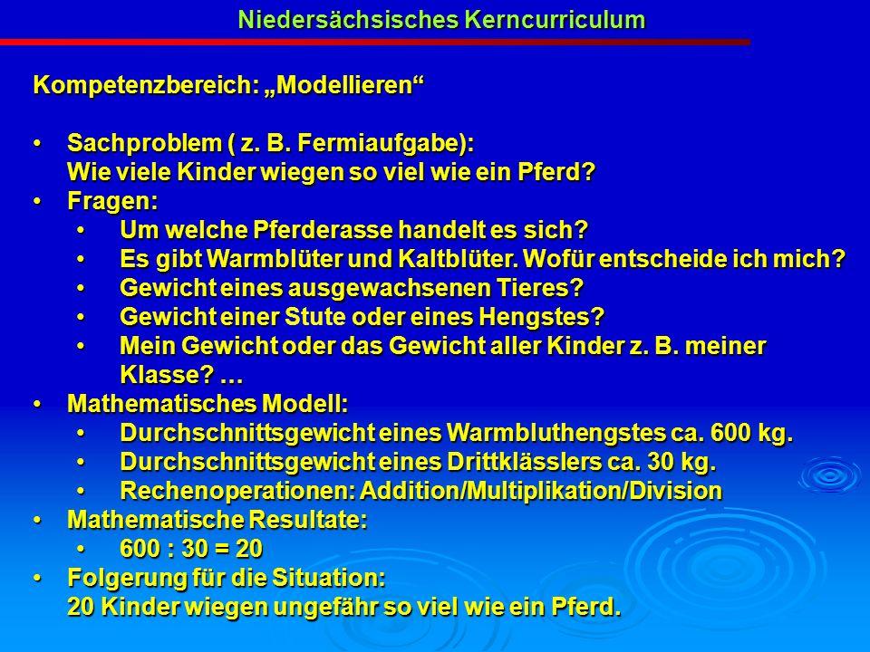 Niedersächsisches Kerncurriculum Kompetenzbereich: Modellieren Sachproblem ( z. B. Fermiaufgabe): Sachproblem ( z. B. Fermiaufgabe): Wie viele Kinder