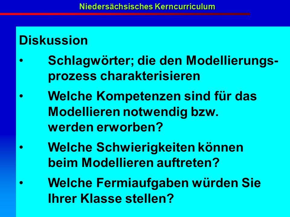 Diskussion Schlagwörter; die den Modellierungs- prozess charakterisieren Welche Kompetenzen sind für das Modellieren notwendig bzw. werden erworben? W