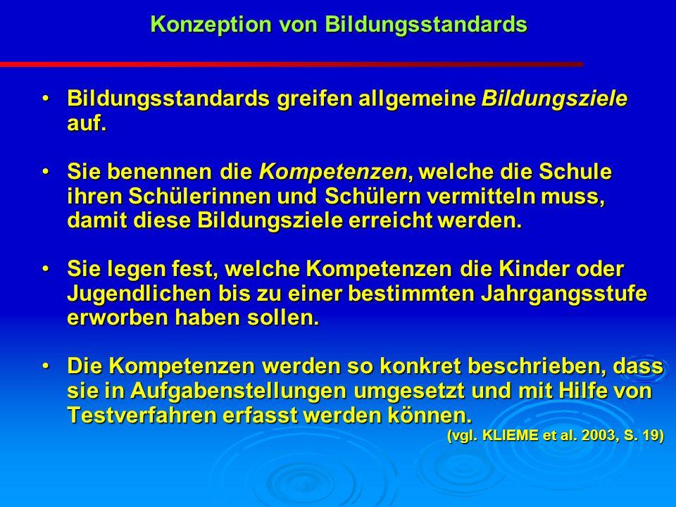 Niedersächsisches Kerncurriculum Kompetenzbereich: Modellieren Sachproblem ( z.