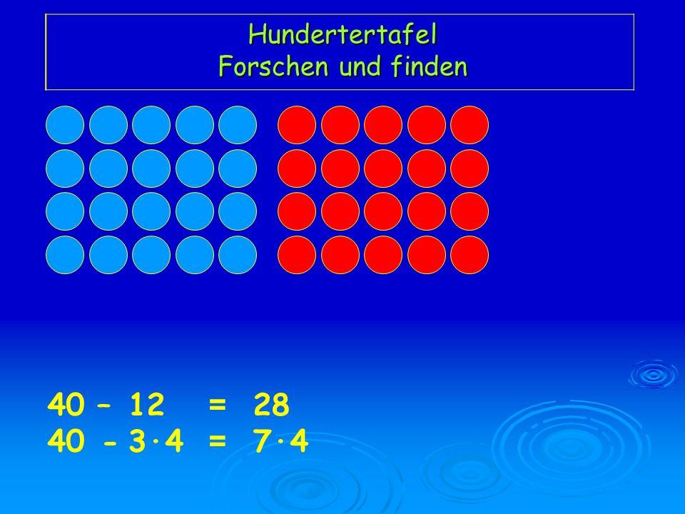 Hundertertafel Forschen und finden 40 –12 = 28 40-34 = 74