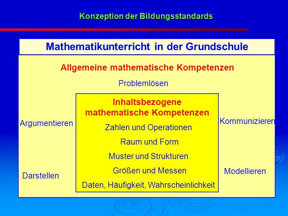 Mathematikunterricht in der Grundschule Allgemeine mathematische Kompetenzen Darstellen Problemlösen Kommunizieren Modellieren Argumentieren Inhaltsbe