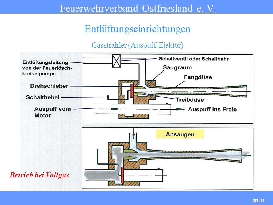 III. 11 Gasstrahler (Auspuff-Ejektor) Feuerwehrverband Ostfriesland e. V. Entlüftungseinrichtungen Betrieb bei Vollgas