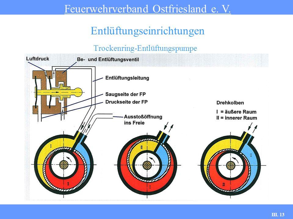 III. 13 Trockenring-Entlüftungspumpe Feuerwehrverband Ostfriesland e. V. Entlüftungseinrichtungen