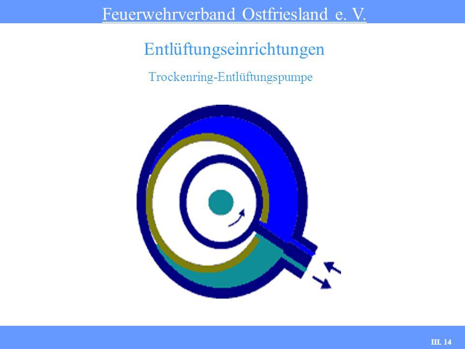 III. 14 Trockenring-Entlüftungspumpe Feuerwehrverband Ostfriesland e. V. Entlüftungseinrichtungen