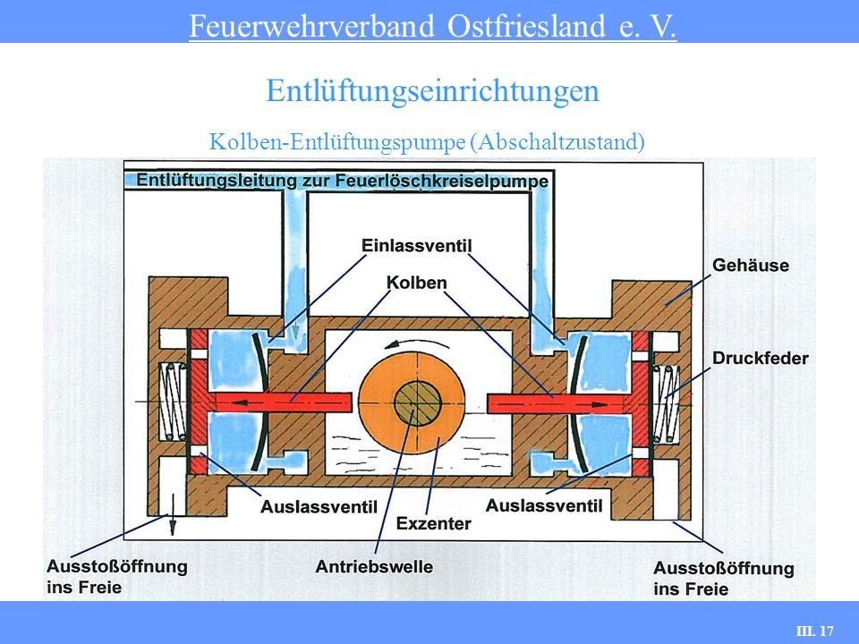 III. 17 Kolben-Entlüftungspumpe (Abschaltzustand) Feuerwehrverband Ostfriesland e. V. Entlüftungseinrichtungen