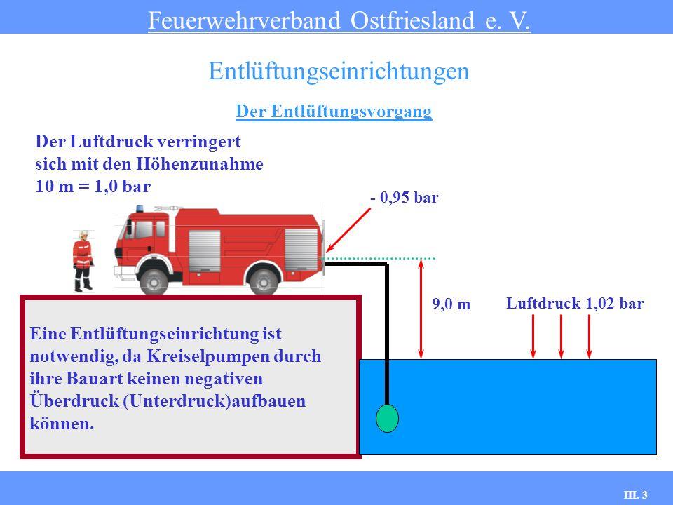 III. 3 Der Entlüftungsvorgang Feuerwehrverband Ostfriesland e. V. Entlüftungseinrichtungen Eine Entlüftungseinrichtung ist notwendig, da Kreiselpumpen