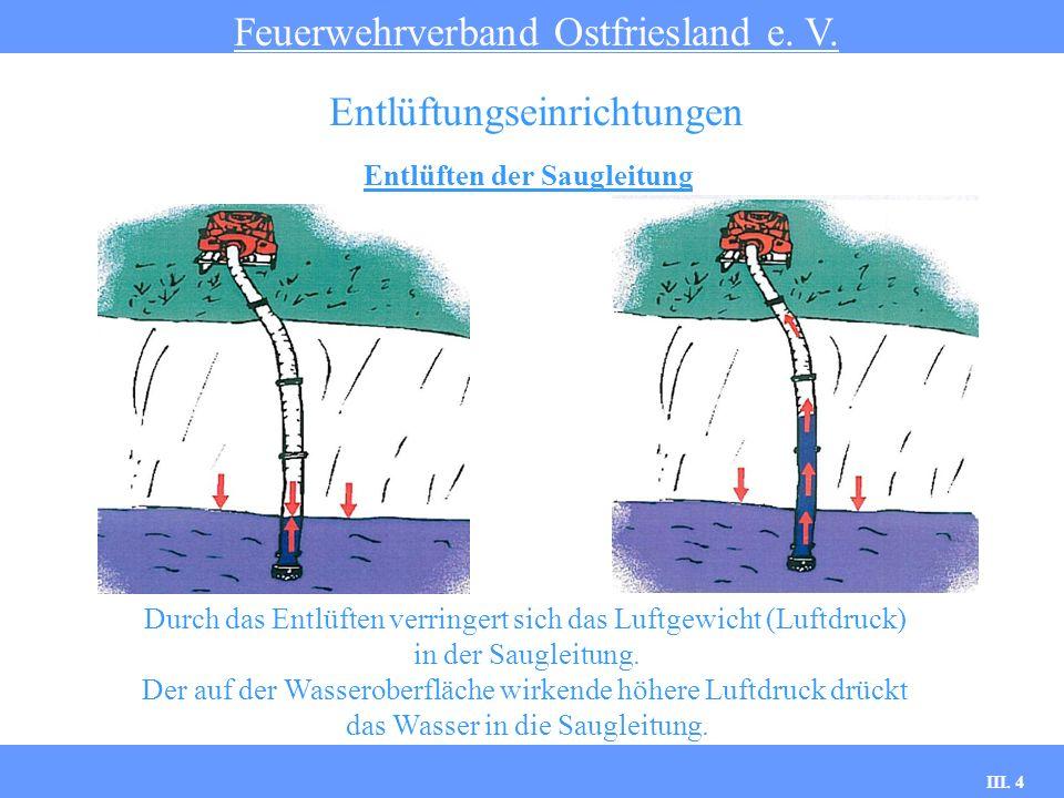 III. 4 Entlüften der Saugleitung Feuerwehrverband Ostfriesland e. V. Entlüftungseinrichtungen Durch das Entlüften verringert sich das Luftgewicht (Luf