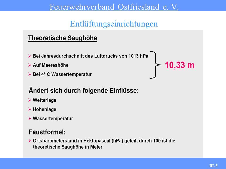 III. 5 Theoretische Saughöhe Feuerwehrverband Ostfriesland e. V. Entlüftungseinrichtungen