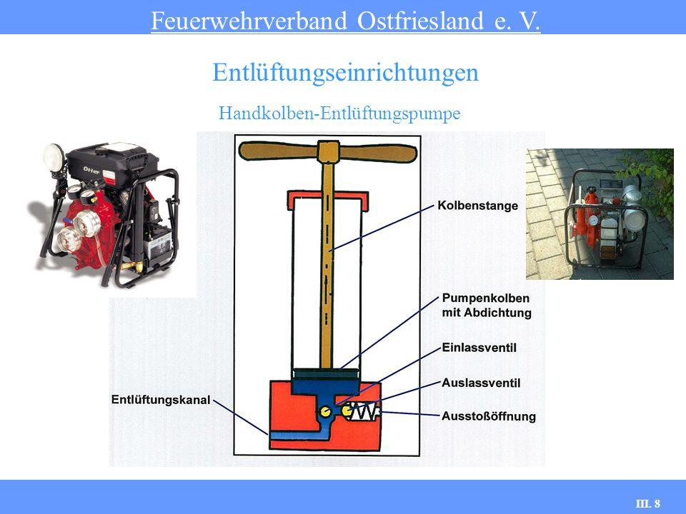 III. 8 Handkolben-Entlüftungspumpe Feuerwehrverband Ostfriesland e. V. Entlüftungseinrichtungen