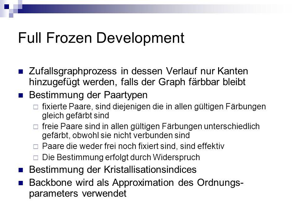 Full Frozen Development Zufallsgraphprozess in dessen Verlauf nur Kanten hinzugefügt werden, falls der Graph färbbar bleibt Bestimmung der Paartypen f