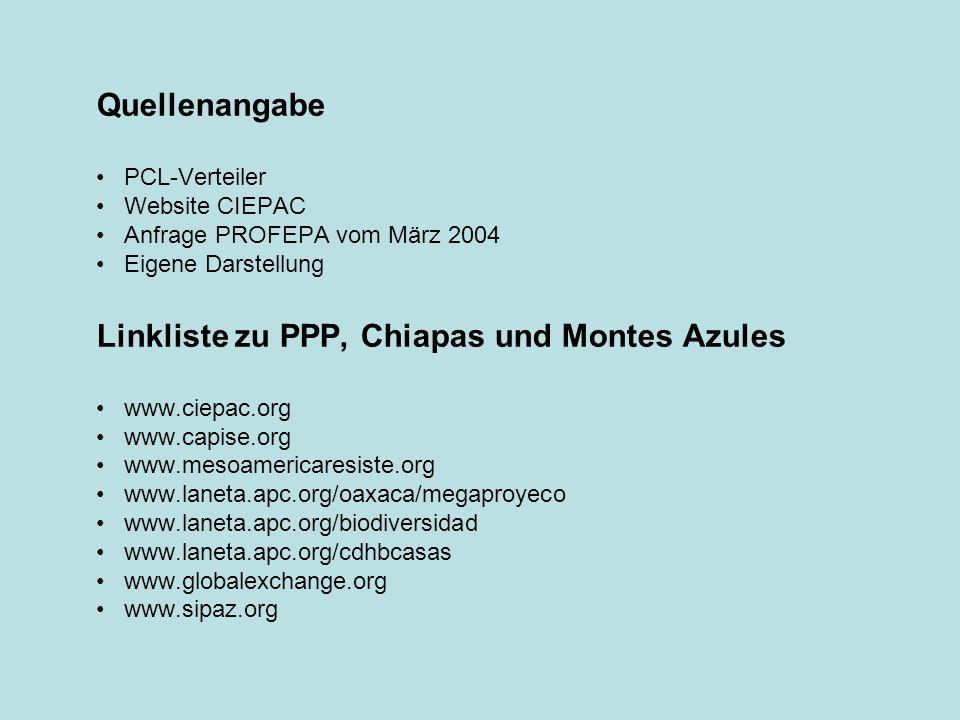 Quellenangabe PCL-Verteiler Website CIEPAC Anfrage PROFEPA vom März 2004 Eigene Darstellung Linkliste zu PPP, Chiapas und Montes Azules www.ciepac.org
