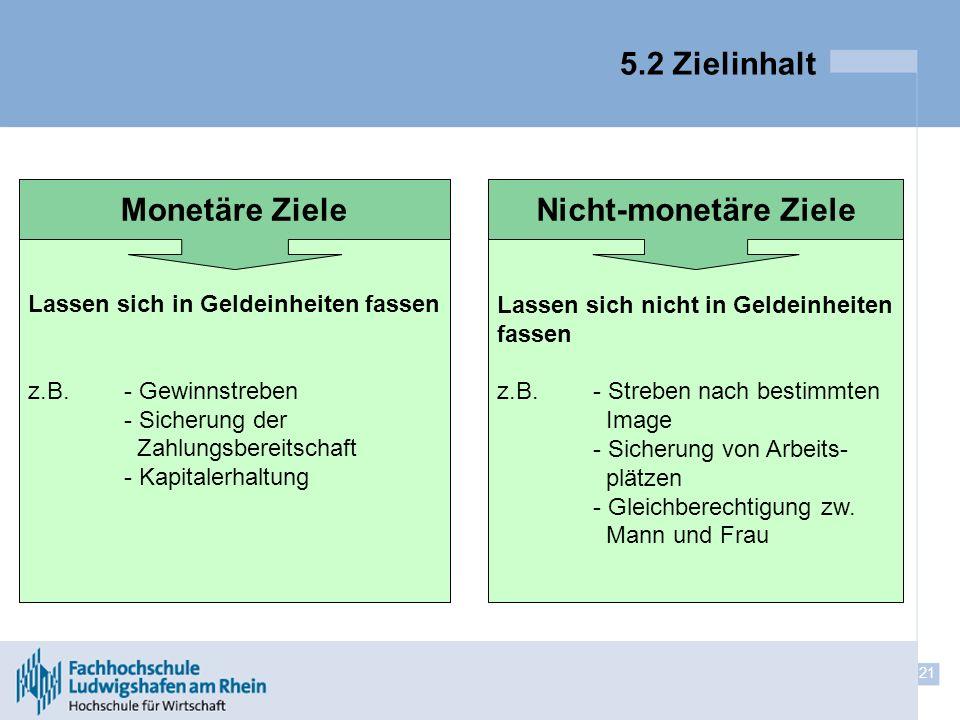21 5.2 Zielinhalt Lassen sich in Geldeinheiten fassen z.B.- Gewinnstreben - Sicherung der Zahlungsbereitschaft - Kapitalerhaltung Lassen sich nicht in