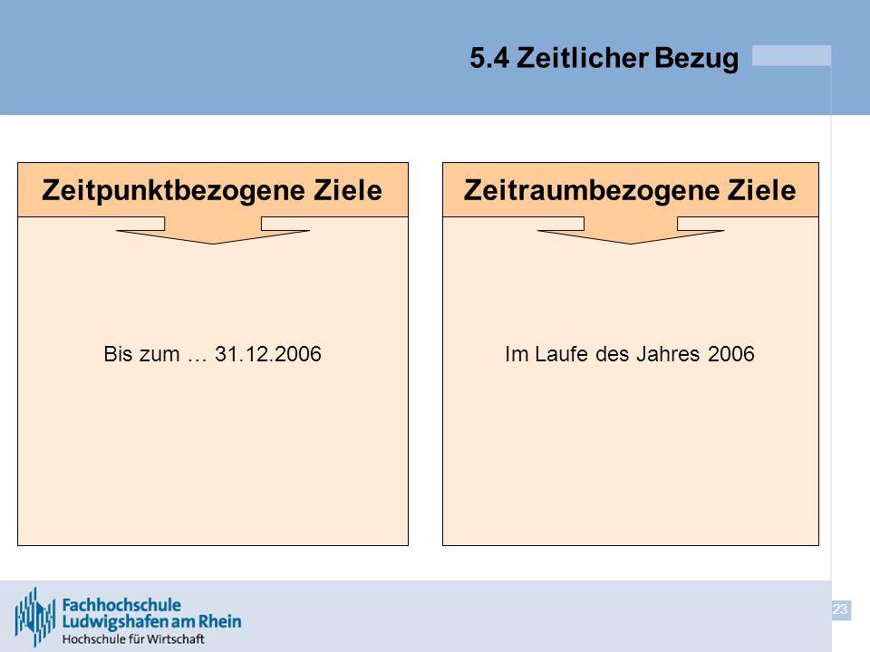 23 5.4 Zeitlicher Bezug Bis zum … 31.12.2006Im Laufe des Jahres 2006 Zeitpunktbezogene ZieleZeitraumbezogene Ziele