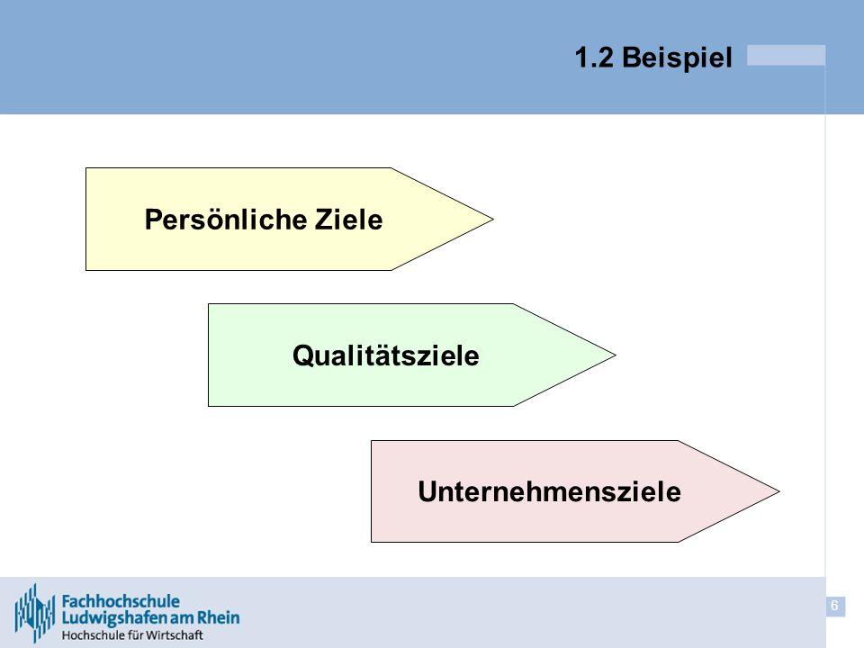 6 1.2 Beispiel Persönliche Ziele Qualitätsziele Unternehmensziele