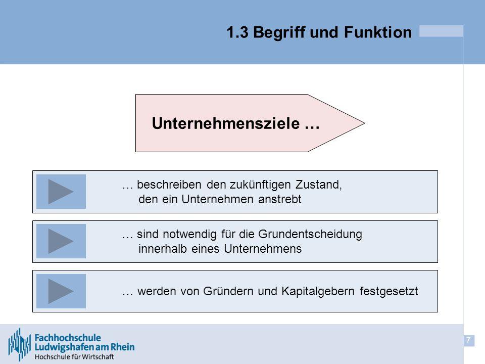 7 1.3 Begriff und Funktion Unternehmensziele … … beschreiben den zukünftigen Zustand, den ein Unternehmen anstrebt … sind notwendig für die Grundentsc