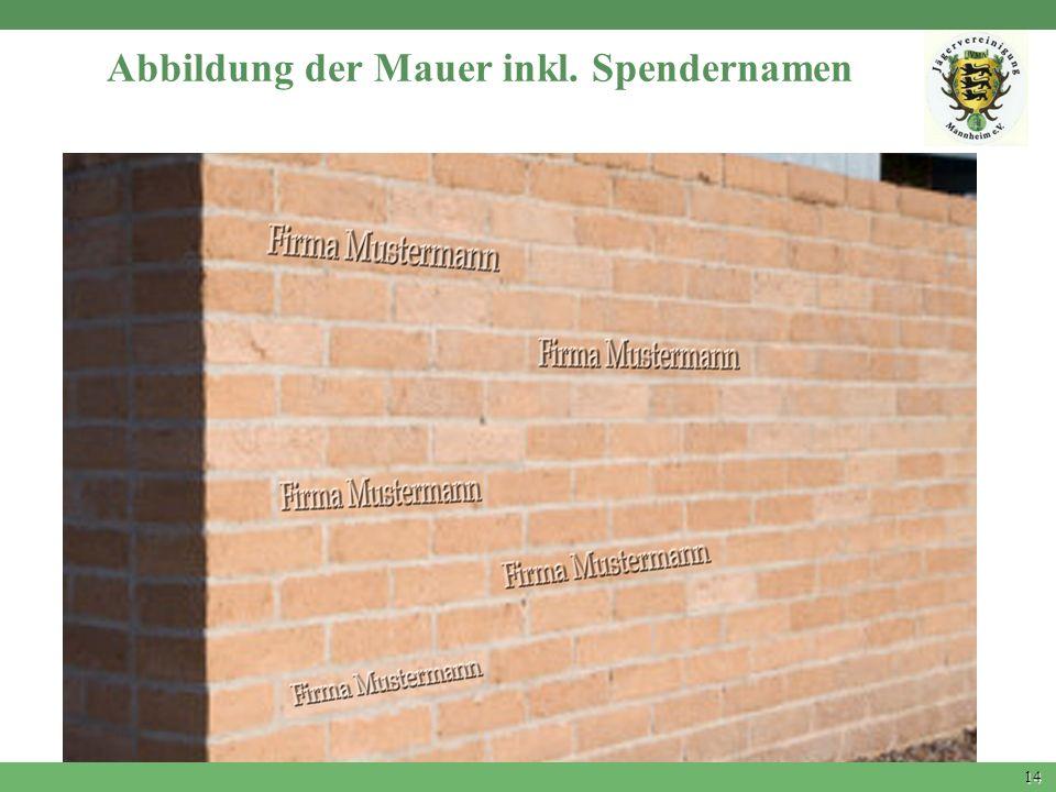 14 Abbildung der Mauer inkl. Spendernamen