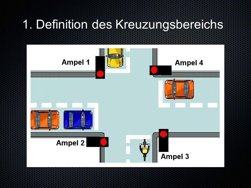 1. 1.Definition des Kreuzungsbereichs 2. 2.Definition der Signalfolge 3. 3.Signal - Zeit – Diagramm 4. 4.Microcontroller 5. 5.Hardware 6. 6.Software 7